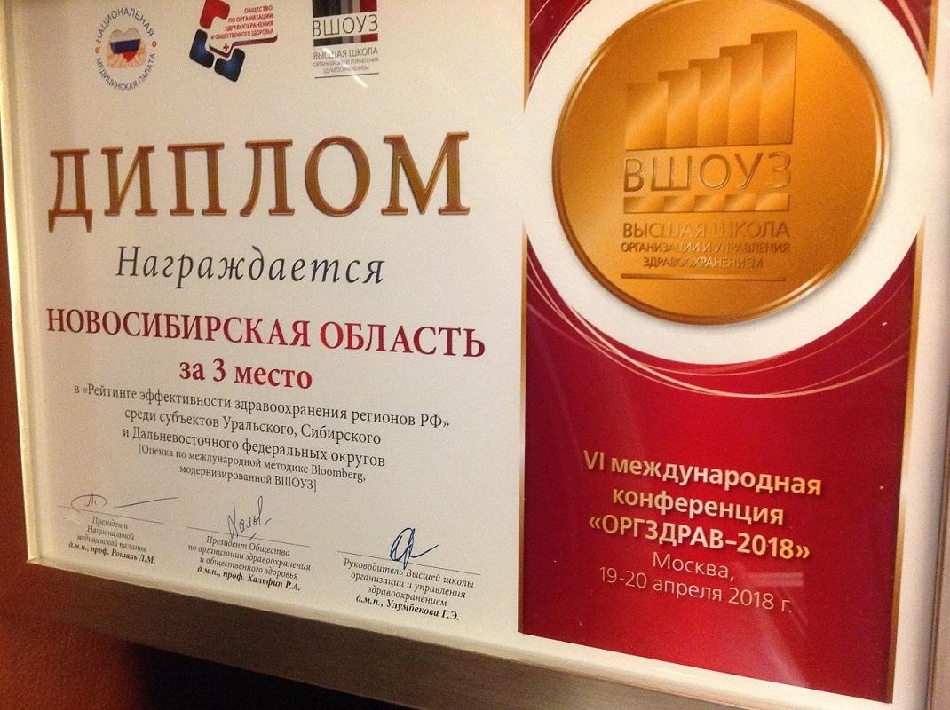 Новосибирская область заняла III место в рейтинге эффективности здравоохранения регионов РФ